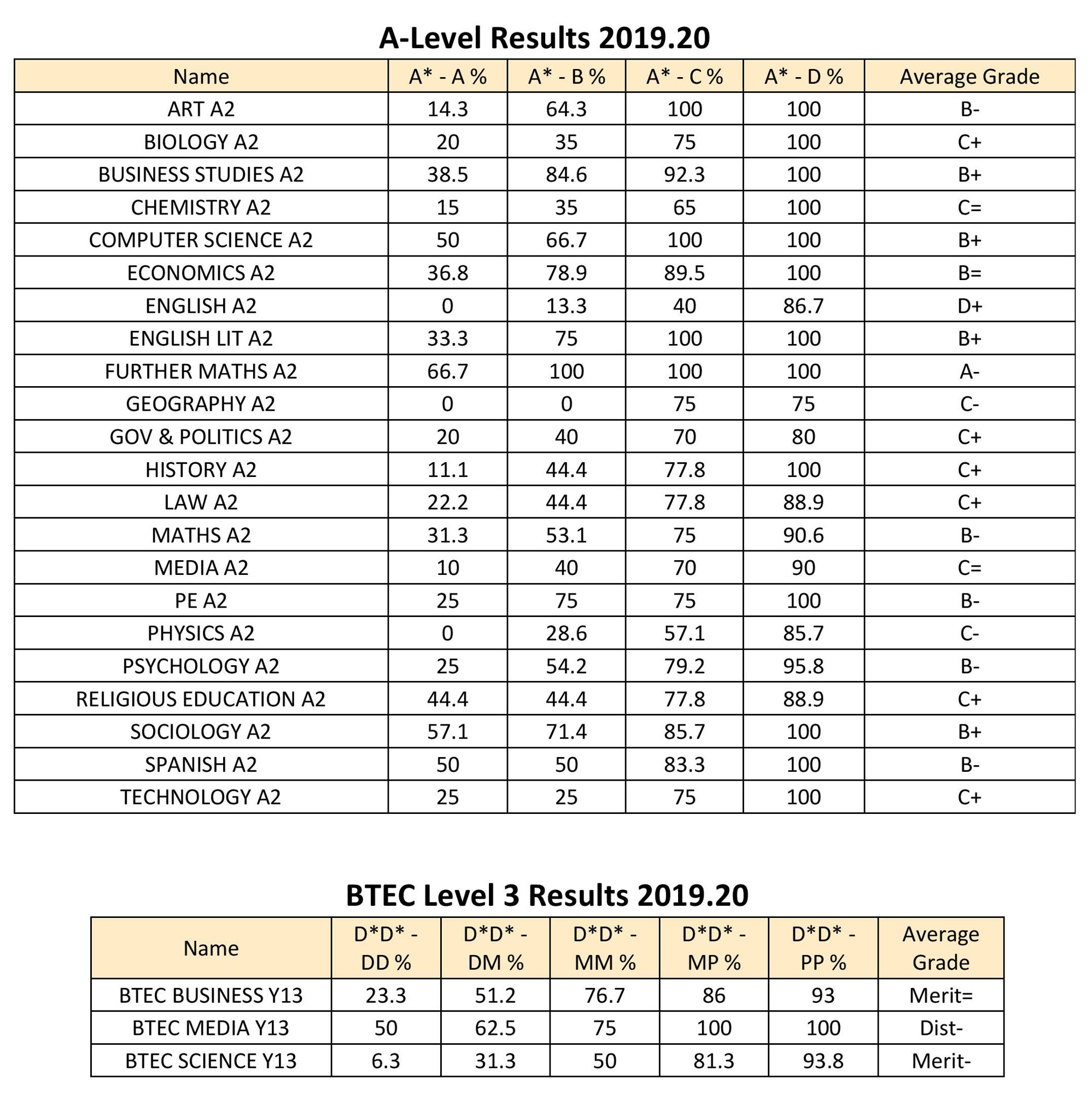 Results summary page 003