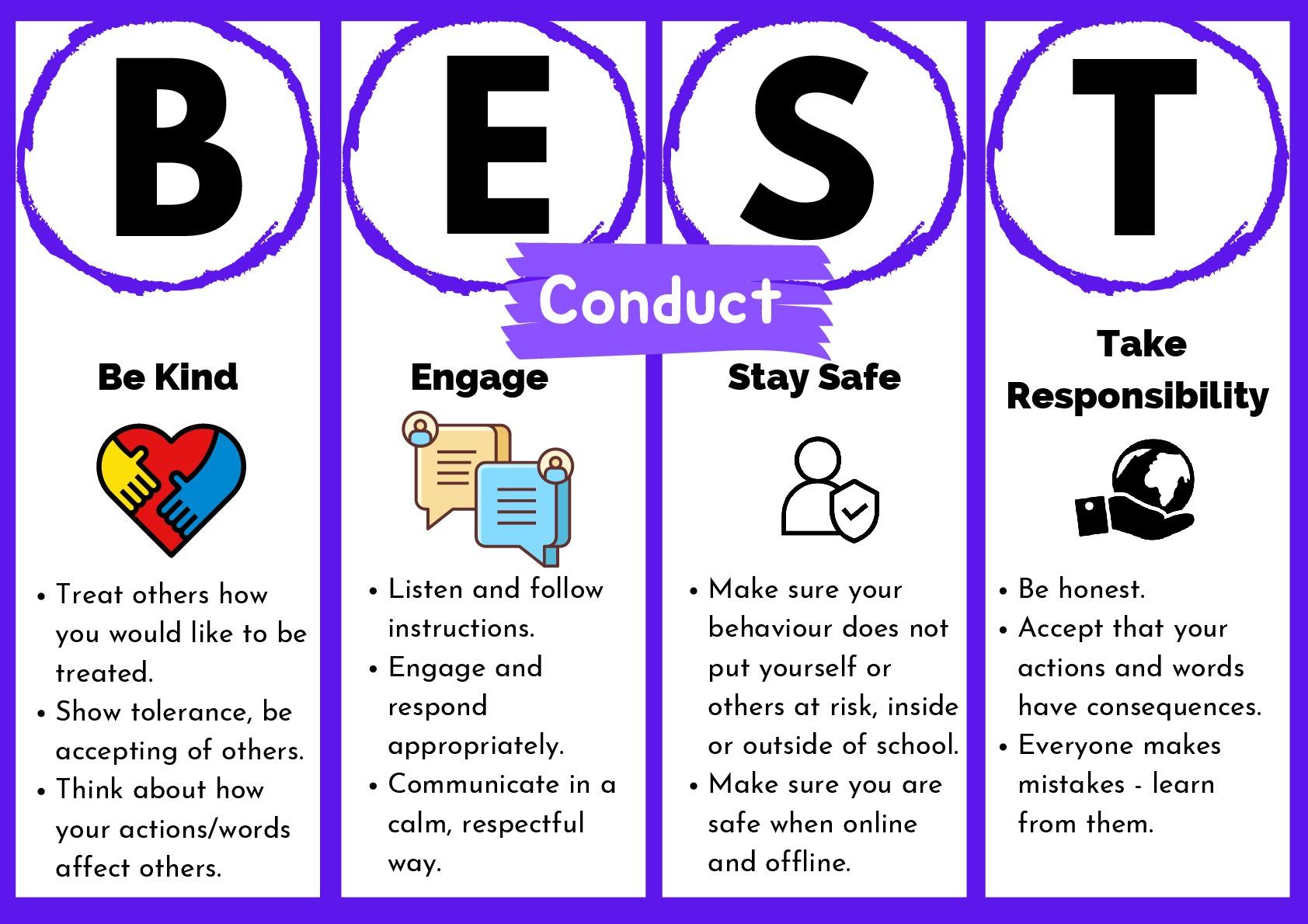 Best conduct