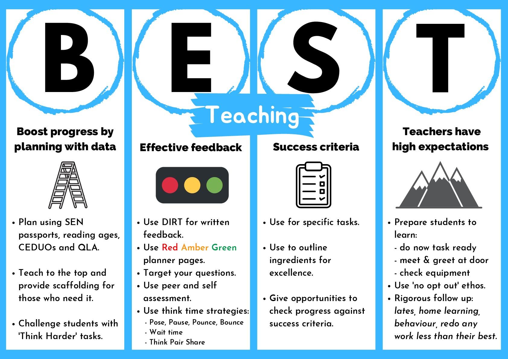 Best teaching