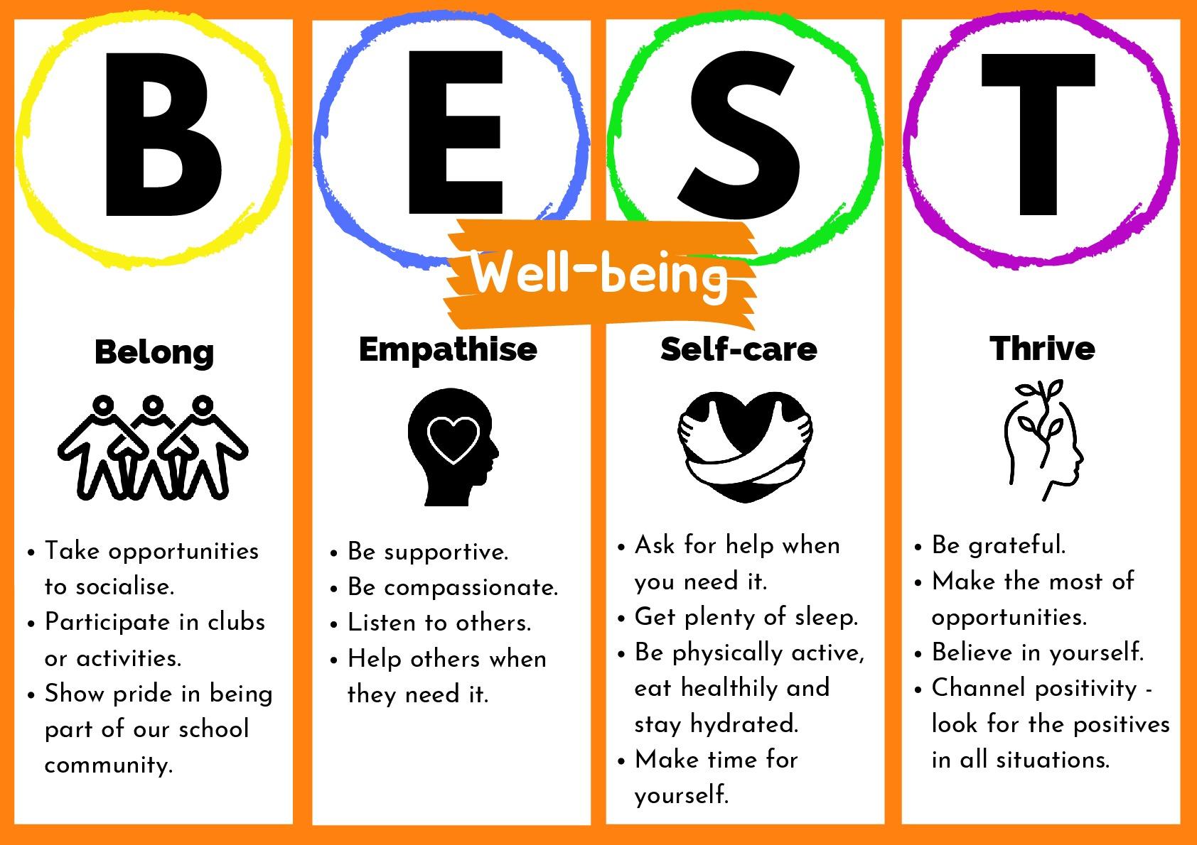 Best well being
